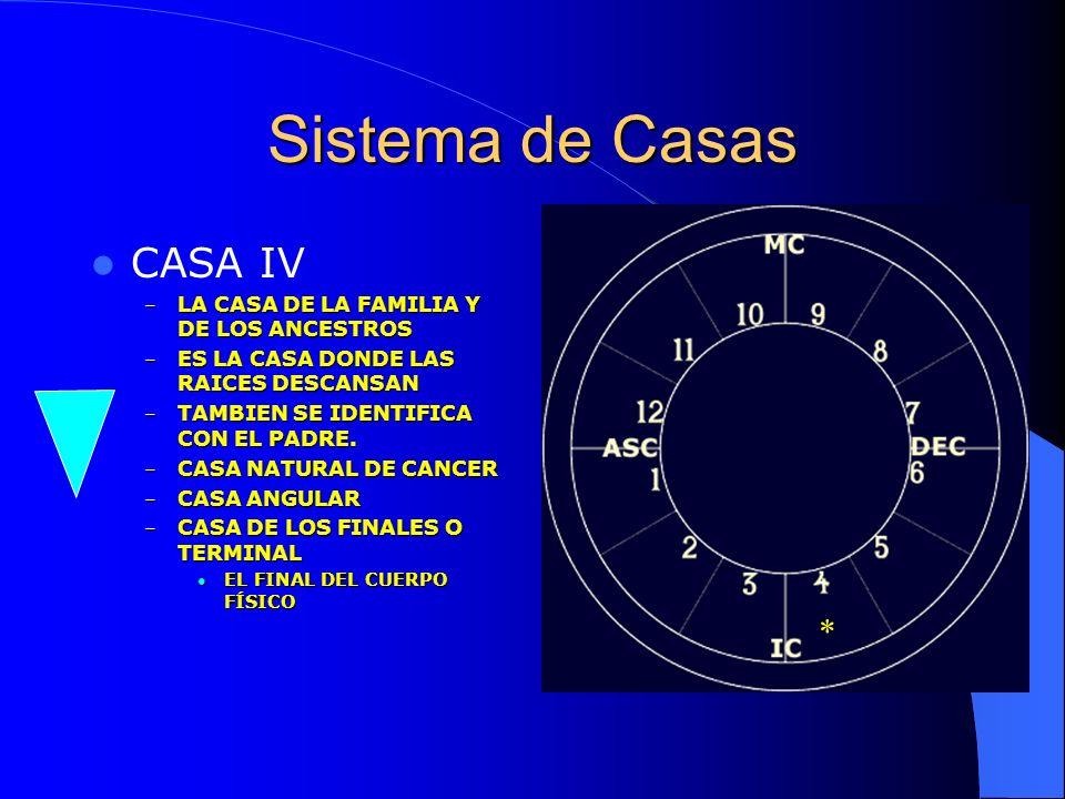 Sistema de Casas CASA IV * LA CASA DE LA FAMILIA Y DE LOS ANCESTROS