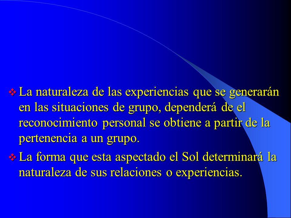 La naturaleza de las experiencias que se generarán en las situaciones de grupo, dependerá de el reconocimiento personal se obtiene a partir de la pertenencia a un grupo.