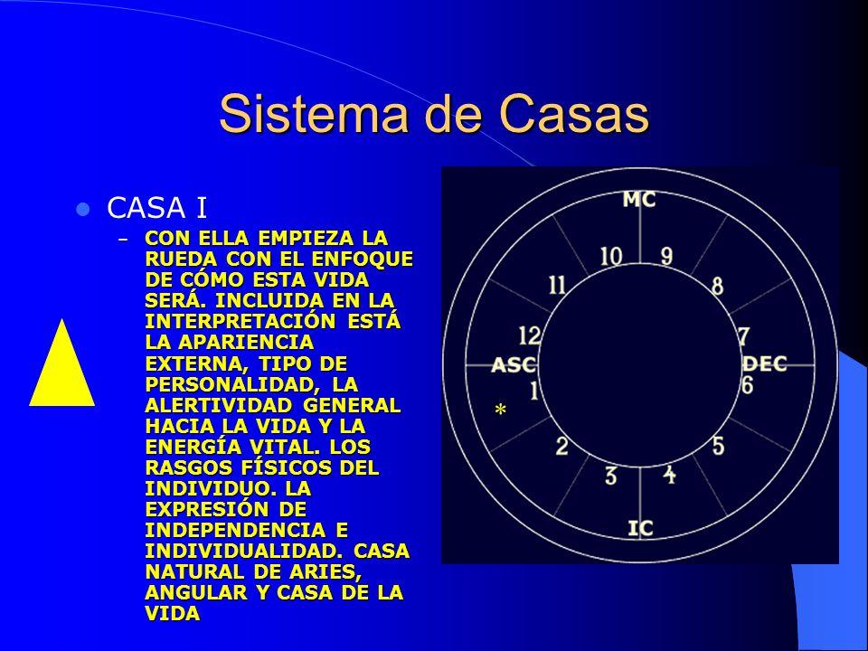 Sistema de Casas CASA I *