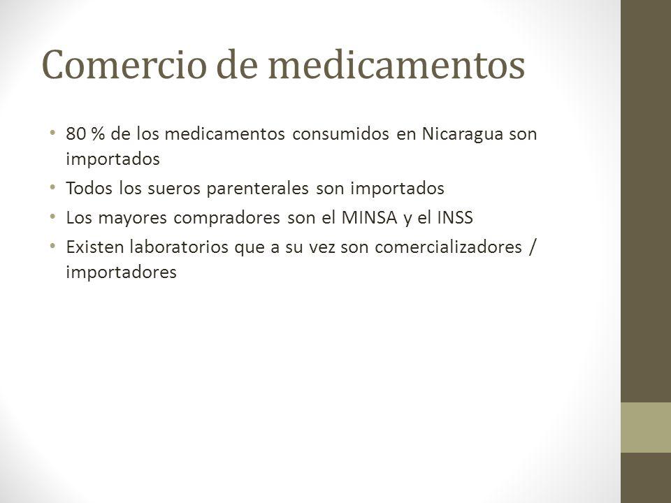 Comercio de medicamentos