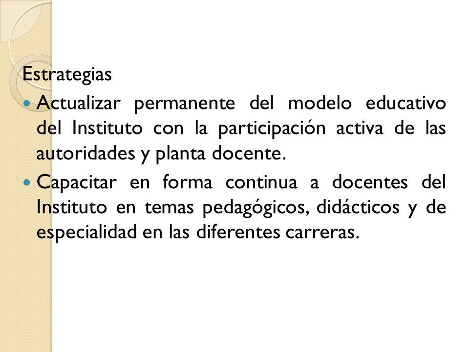 Estrategias Actualizar permanente del modelo educativo del Instituto con la participación activa de las autoridades y planta docente.