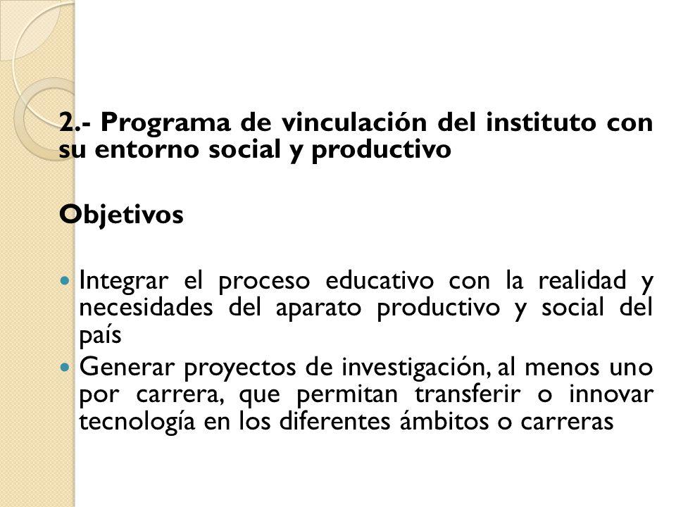2.- Programa de vinculación del instituto con su entorno social y productivo