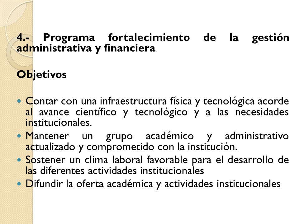 4.- Programa fortalecimiento de la gestión administrativa y financiera. Objetivos.