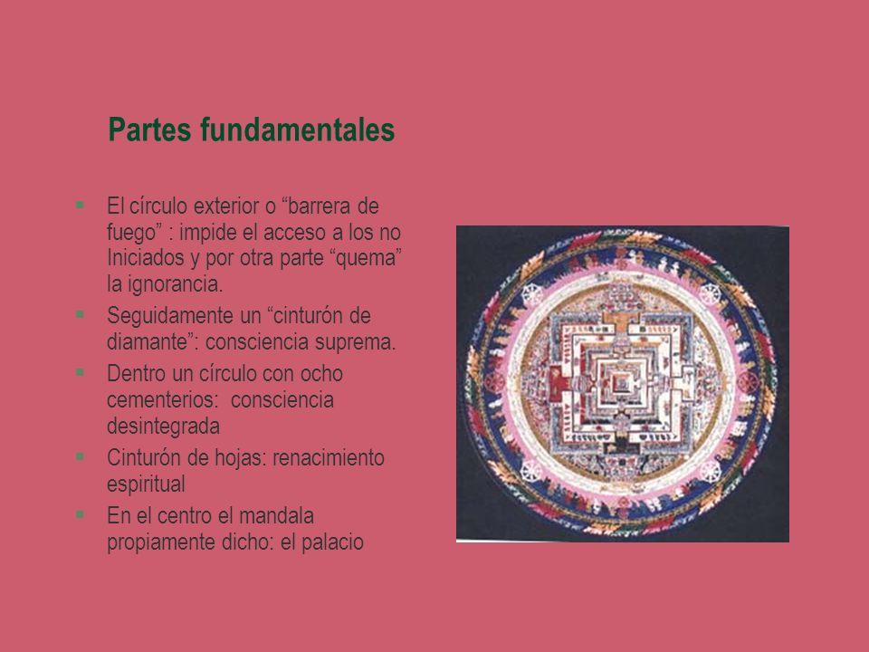 Partes fundamentales El círculo exterior o barrera de fuego : impide el acceso a los no Iniciados y por otra parte quema la ignorancia.