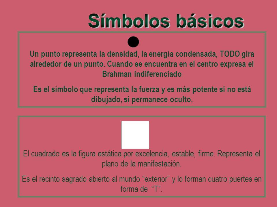 Símbolos básicos