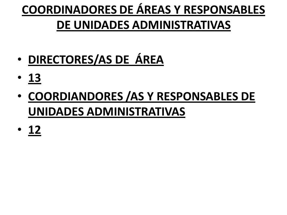 COORDINADORES DE ÁREAS Y RESPONSABLES DE UNIDADES ADMINISTRATIVAS