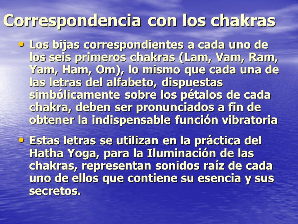 Correspondencia con los chakras