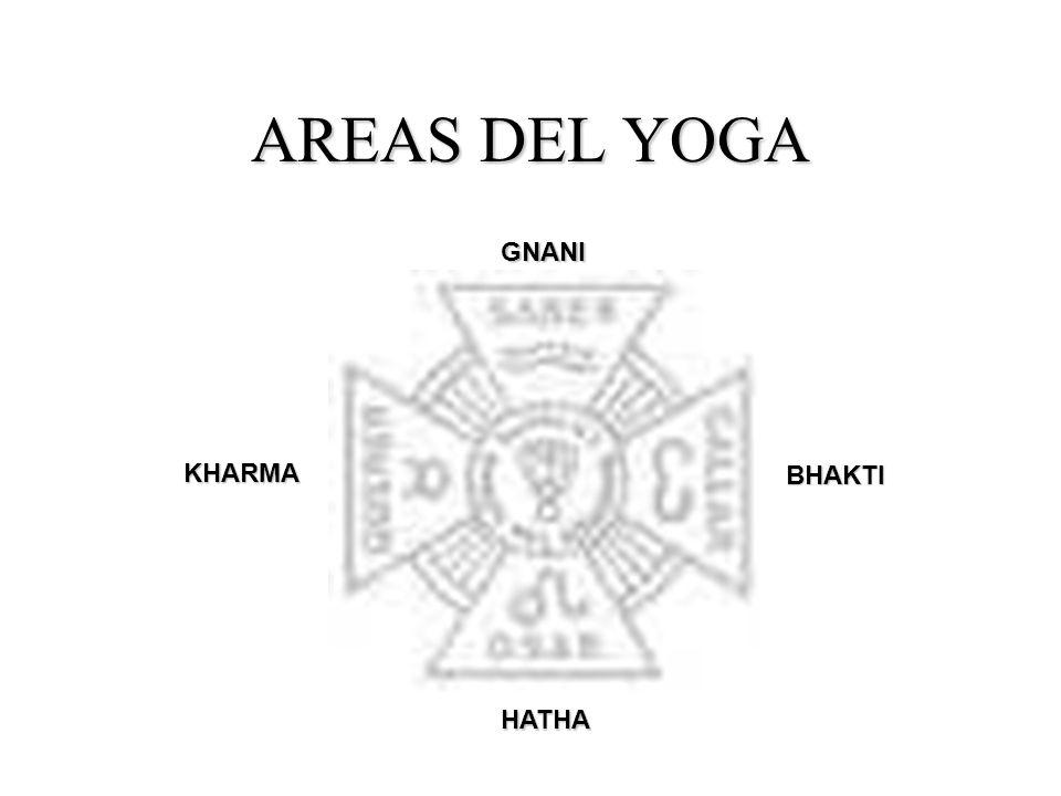AREAS DEL YOGA GNANI KHARMA BHAKTI HATHA