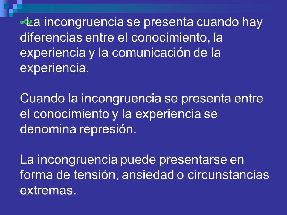 La incongruencia se presenta cuando hay diferencias entre el conocimiento, la experiencia y la comunicación de la experiencia.
