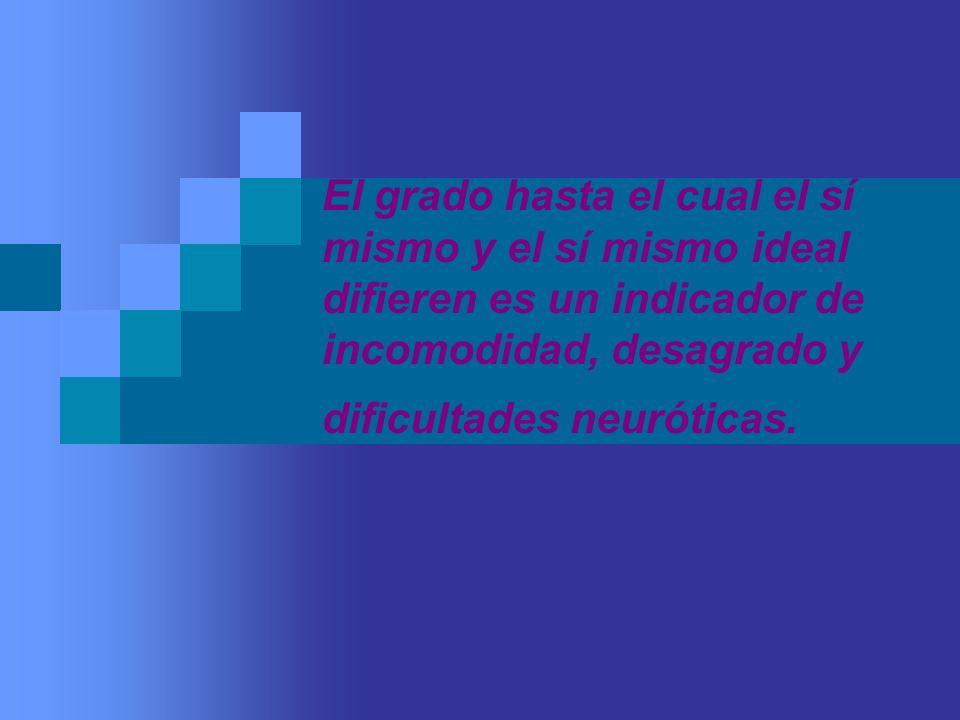 El grado hasta el cual el sí mismo y el sí mismo ideal difieren es un indicador de incomodidad, desagrado y dificultades neuróticas.