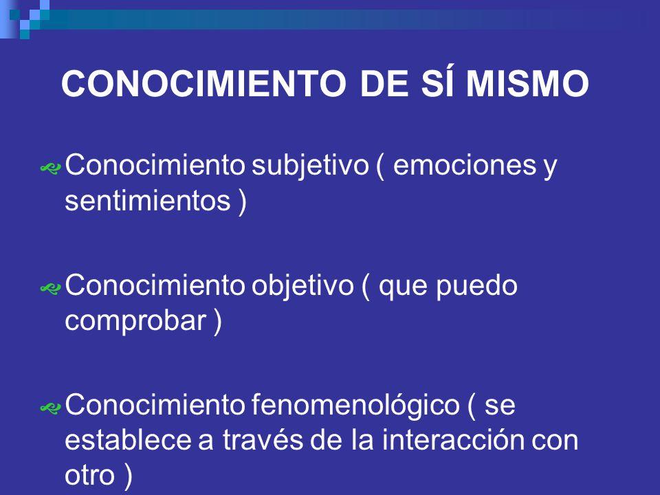 CONOCIMIENTO DE SÍ MISMO