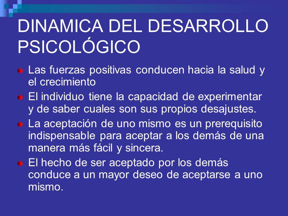 DINAMICA DEL DESARROLLO PSICOLÓGICO