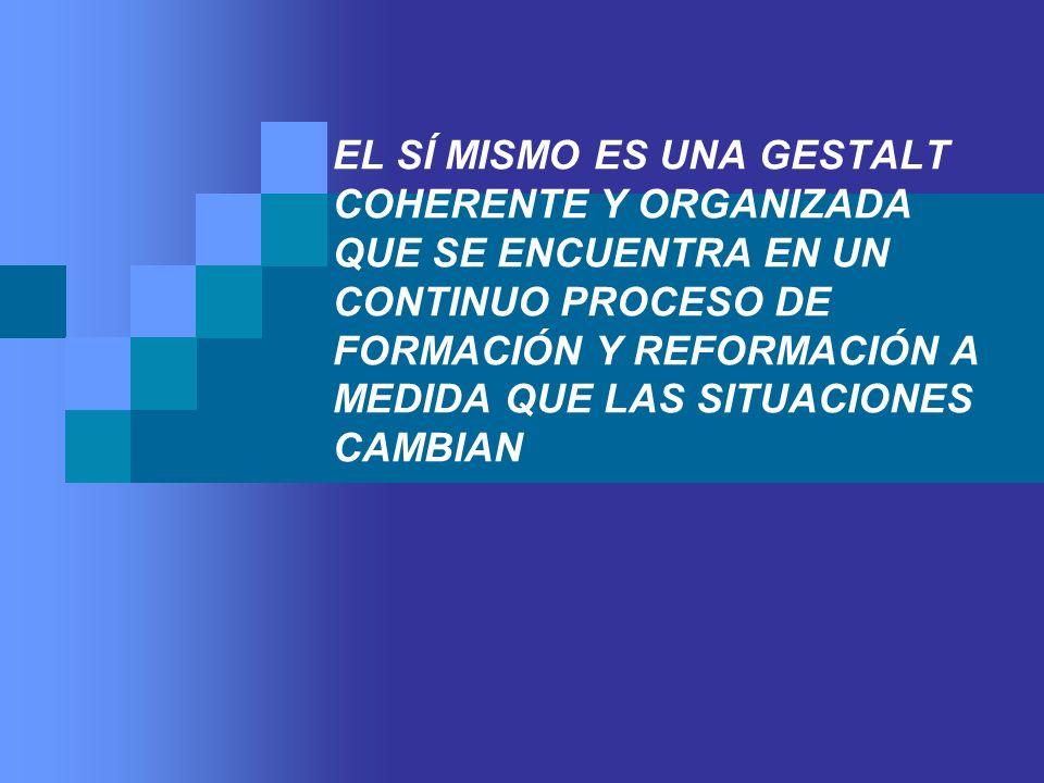 EL SÍ MISMO ES UNA GESTALT COHERENTE Y ORGANIZADA QUE SE ENCUENTRA EN UN CONTINUO PROCESO DE FORMACIÓN Y REFORMACIÓN A MEDIDA QUE LAS SITUACIONES CAMBIAN
