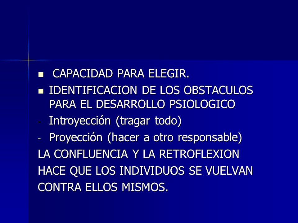CAPACIDAD PARA ELEGIR. IDENTIFICACION DE LOS OBSTACULOS PARA EL DESARROLLO PSIOLOGICO. Introyección (tragar todo)