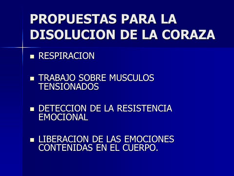 PROPUESTAS PARA LA DISOLUCION DE LA CORAZA