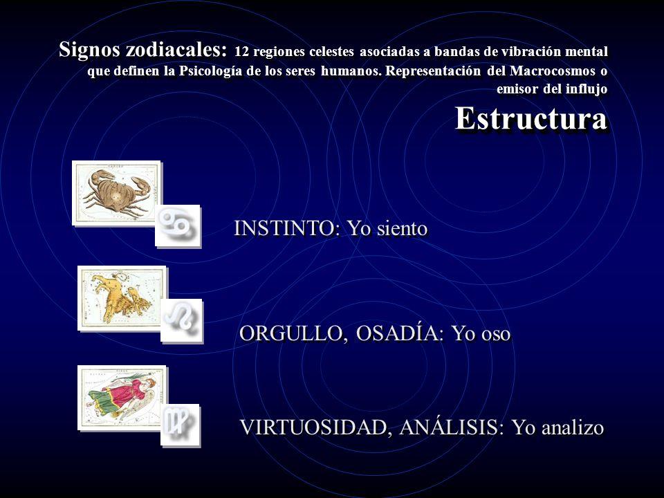 Signos zodiacales: 12 regiones celestes asociadas a bandas de vibración mental que definen la Psicología de los seres humanos. Representación del Macrocosmos o emisor del influjo Estructura
