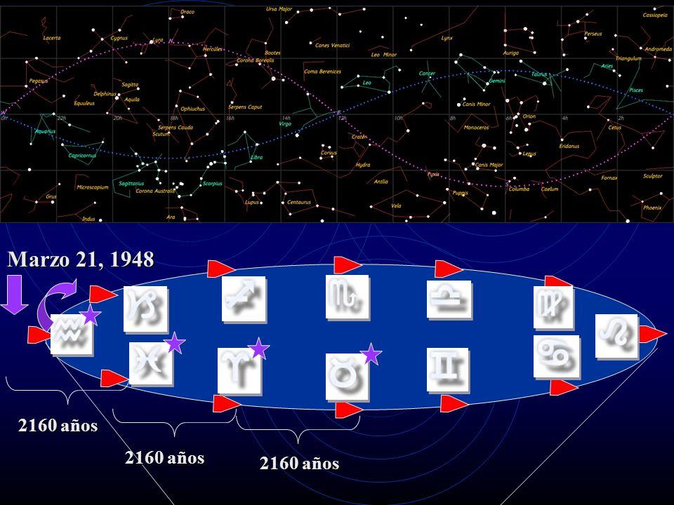 Marzo 21, 1948 2160 años 2160 años 2160 años