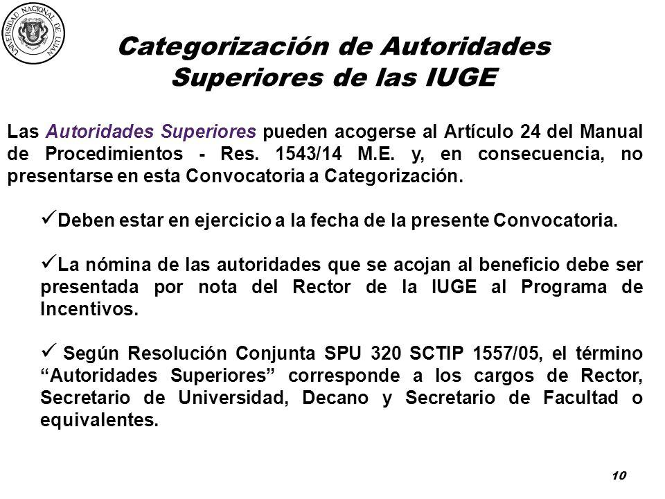 Categorización de Autoridades Superiores de las IUGE