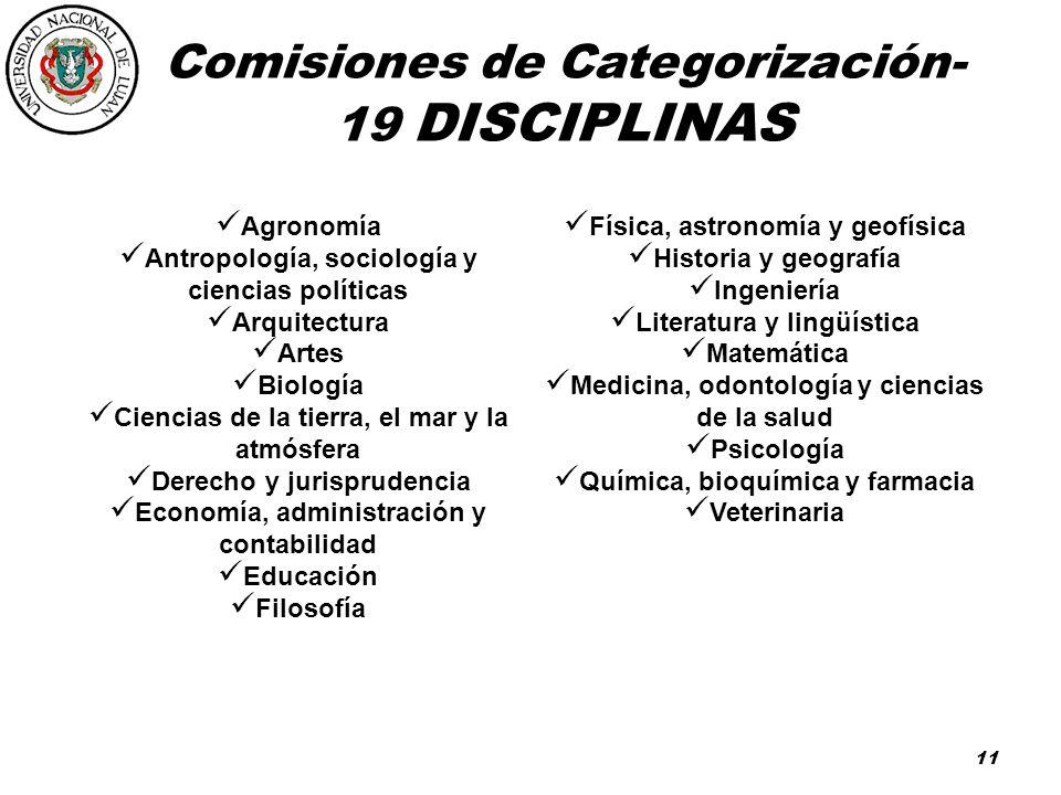Comisiones de Categorización- 19 DISCIPLINAS