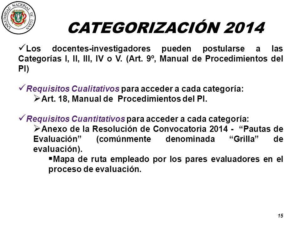 CATEGORIZACIÓN 2014 Los docentes-investigadores pueden postularse a las Categorías I, II, III, IV o V. (Art. 9º, Manual de Procedimientos del PI)