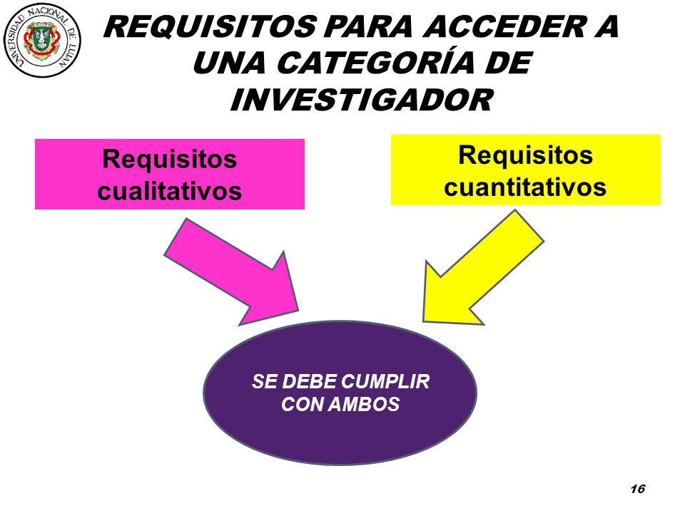 REQUISITOS PARA ACCEDER A UNA CATEGORÍA DE INVESTIGADOR