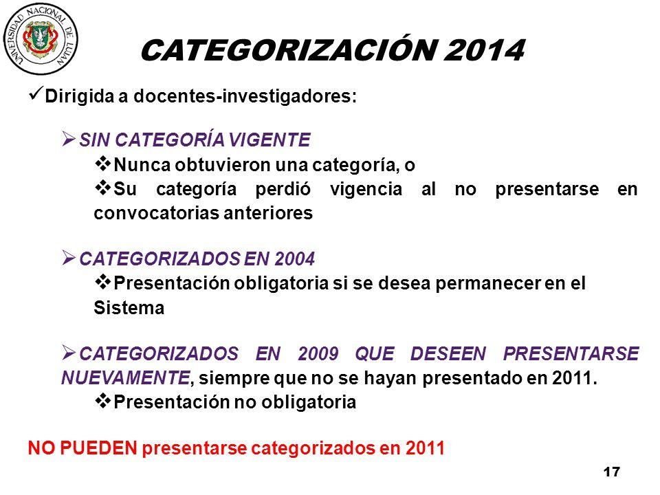 CATEGORIZACIÓN 2014 Dirigida a docentes-investigadores:
