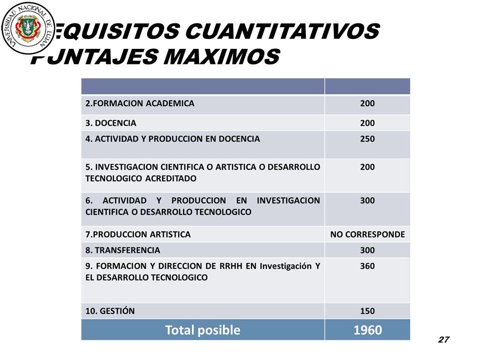 PUNTAJES MAXIMOS 27
