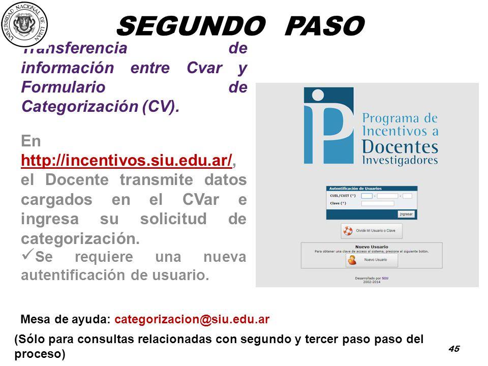 SEGUNDO PASO Transferencia de información entre Cvar y Formulario de Categorización (CV).