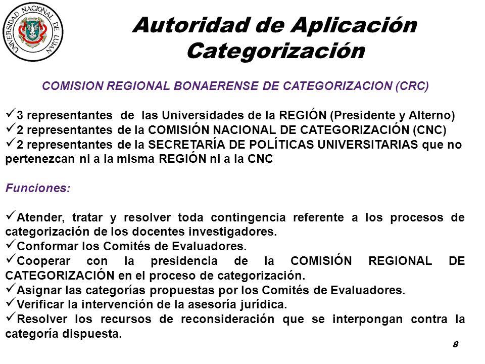 Autoridad de Aplicación Categorización