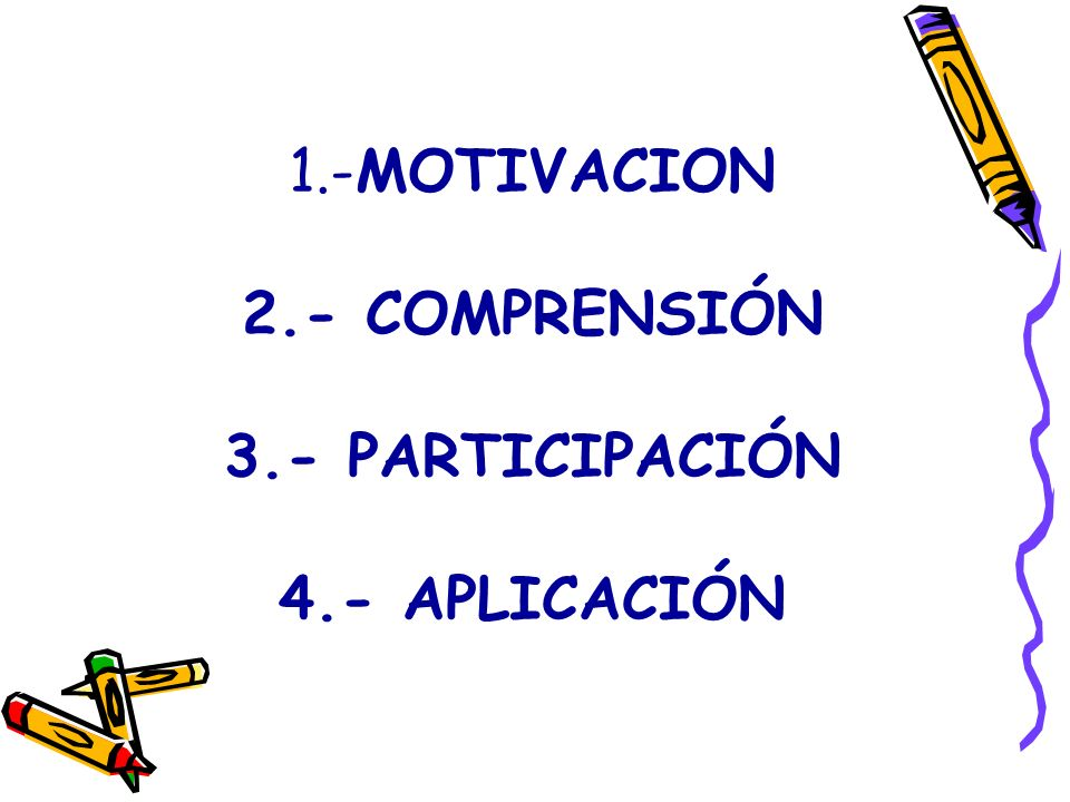 1.-MOTIVACION 2.- COMPRENSIÓN 3.- PARTICIPACIÓN 4.- APLICACIÓN