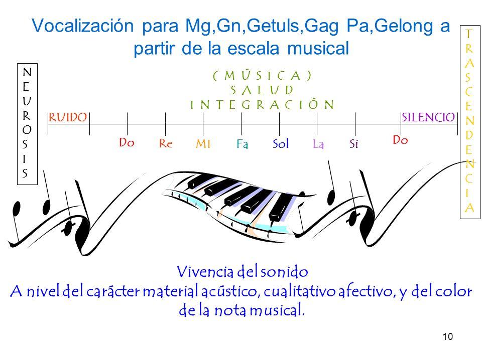 Vocalización para Mg,Gn,Getuls,Gag Pa,Gelong a partir de la escala musical