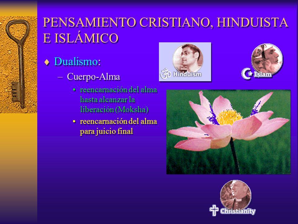 PENSAMIENTO CRISTIANO, HINDUISTA E ISLÁMICO