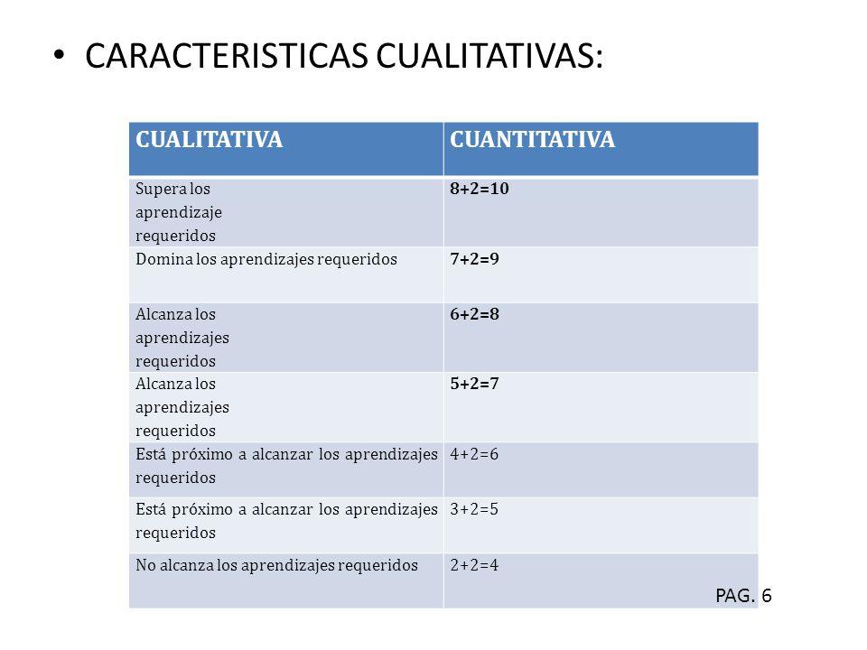 CARACTERISTICAS CUALITATIVAS:
