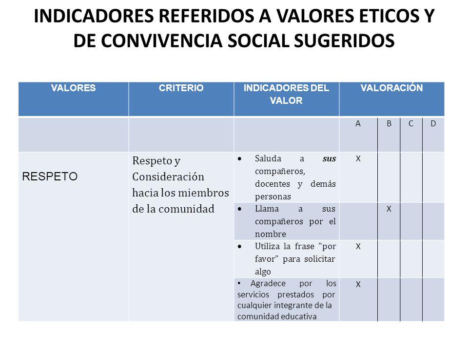 INDICADORES REFERIDOS A VALORES ETICOS Y DE CONVIVENCIA SOCIAL SUGERIDOS