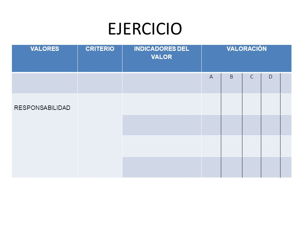 EJERCICIO VALORES CRITERIO INDICADORES DEL VALOR VALORACIÓN A B C D