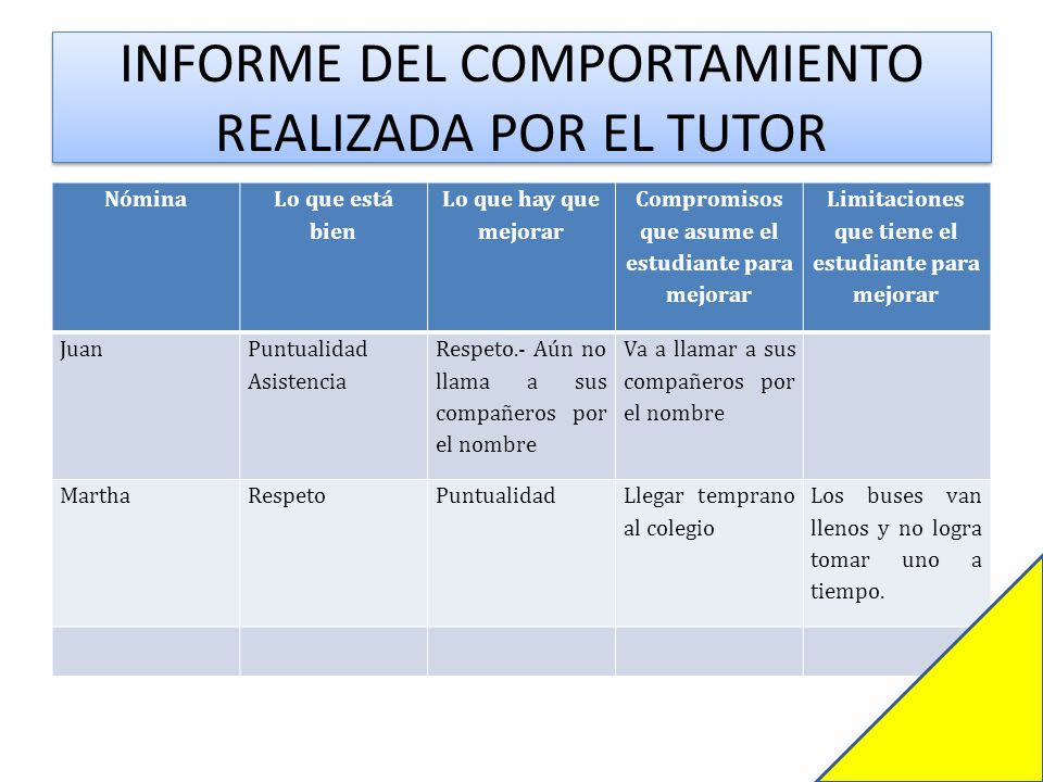INFORME DEL COMPORTAMIENTO REALIZADA POR EL TUTOR