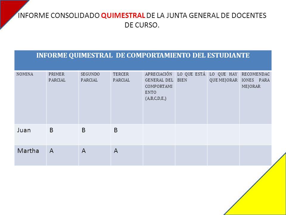 INFORME QUIMESTRAL DE COMPORTAMIENTO DEL ESTUDIANTE