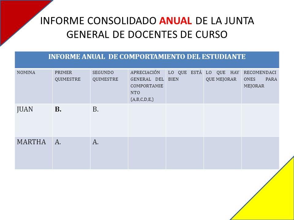INFORME CONSOLIDADO ANUAL DE LA JUNTA GENERAL DE DOCENTES DE CURSO
