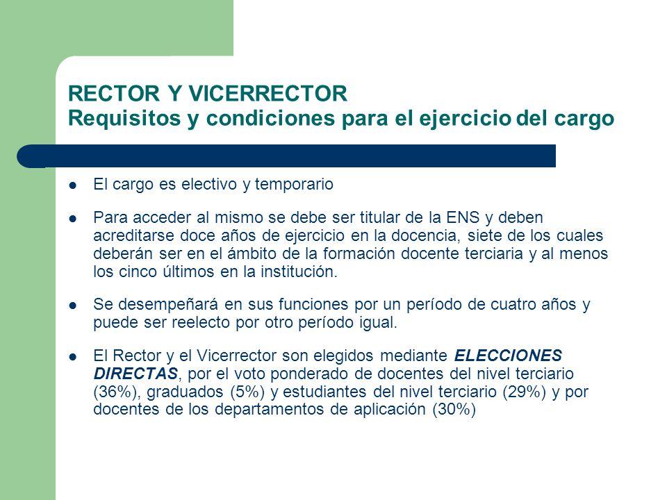 RECTOR Y VICERRECTOR Requisitos y condiciones para el ejercicio del cargo