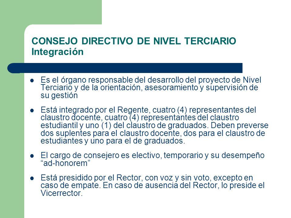 CONSEJO DIRECTIVO DE NIVEL TERCIARIO Integración