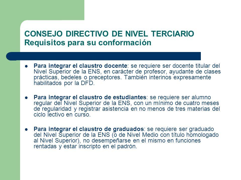 CONSEJO DIRECTIVO DE NIVEL TERCIARIO Requisitos para su conformación