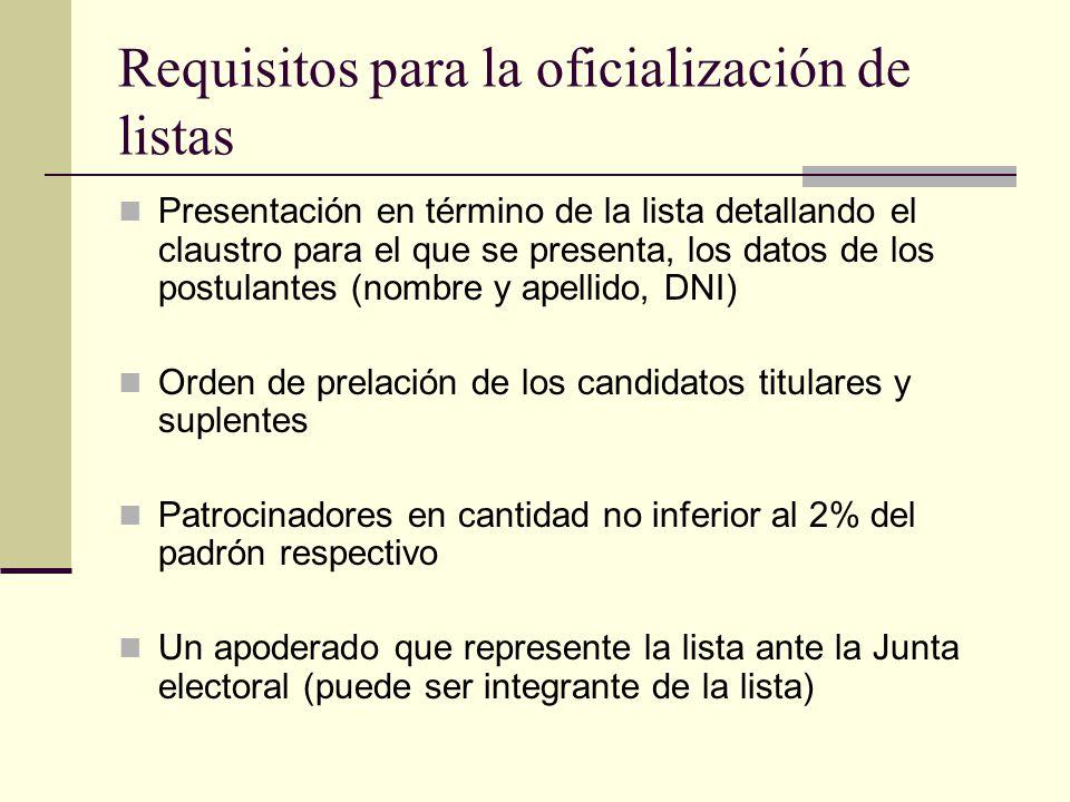 Requisitos para la oficialización de listas