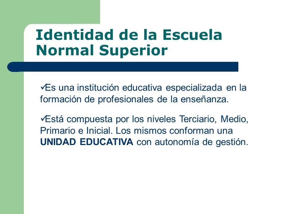 Identidad de la Escuela Normal Superior