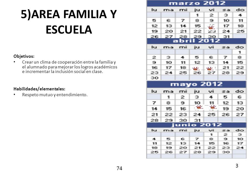 5)AREA FAMILIA Y ESCUELA