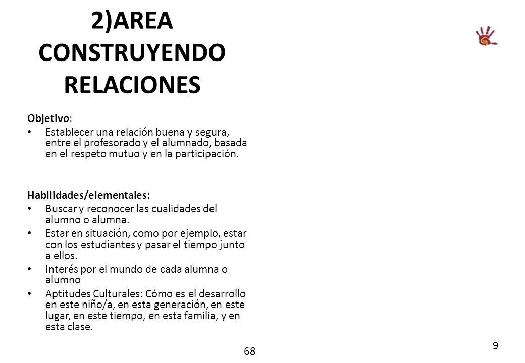 2)AREA CONSTRUYENDO RELACIONES