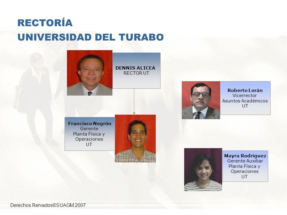 RECTORÍA UNIVERSIDAD DEL TURABO