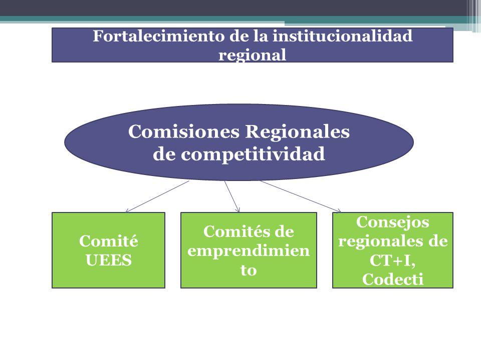 Comisiones Regionales de competitividad