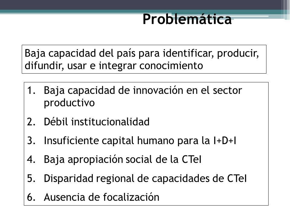 Problemática Baja capacidad del país para identificar, producir, difundir, usar e integrar conocimiento.
