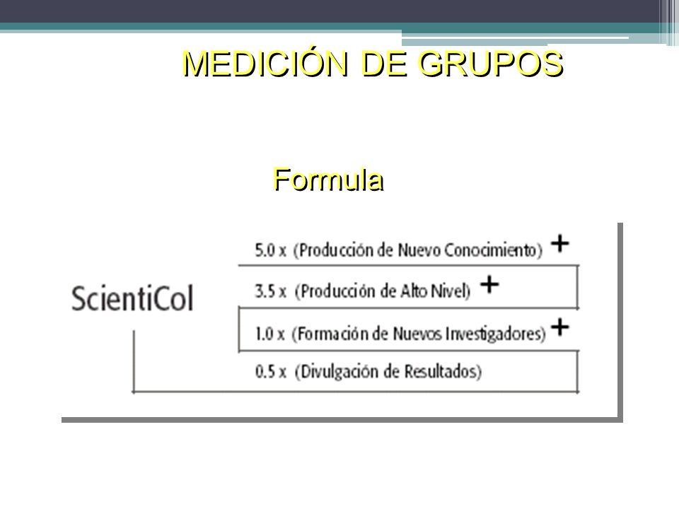 MEDICIÓN DE GRUPOS Formula