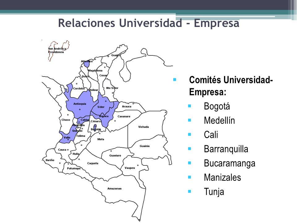 Relaciones Universidad - Empresa